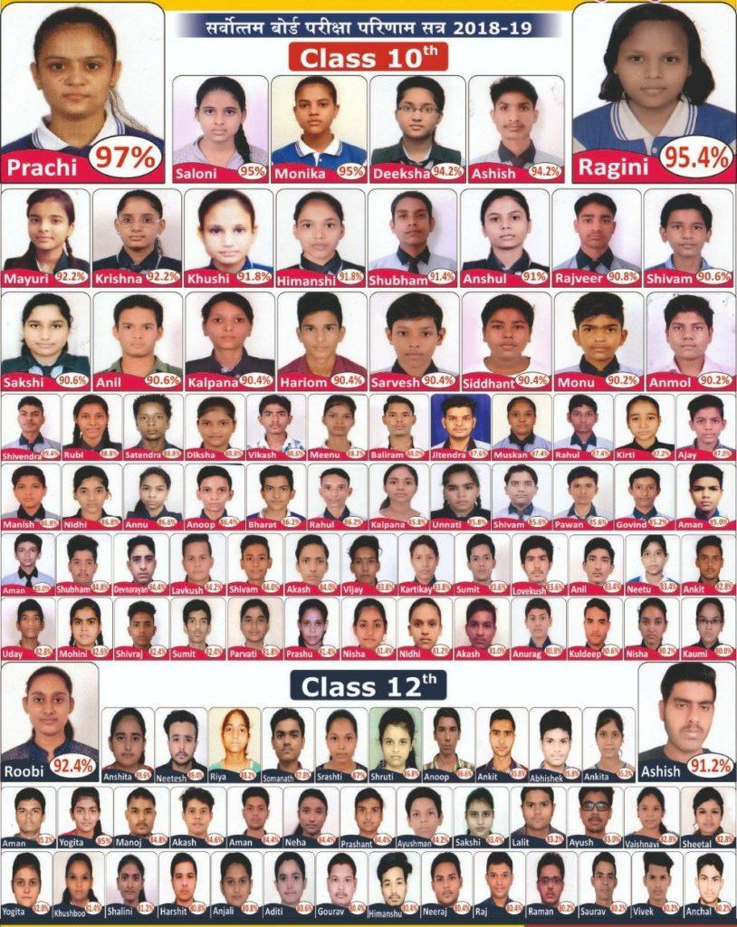 J S Public School Morena Board Result 18-19