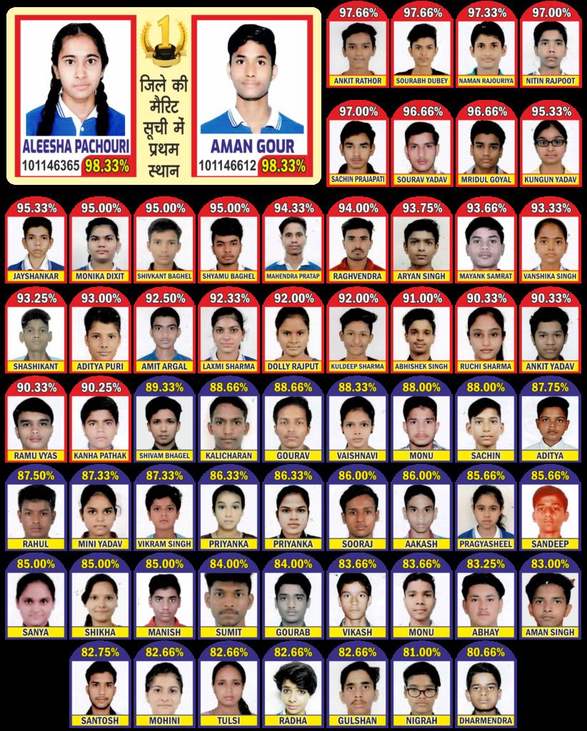 J S Public School Morena Board Result 19-20
